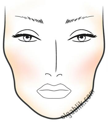 Bronzer- How to Apply a Bronzing Powder to Your Face, как наносить бронезер для лица, фото