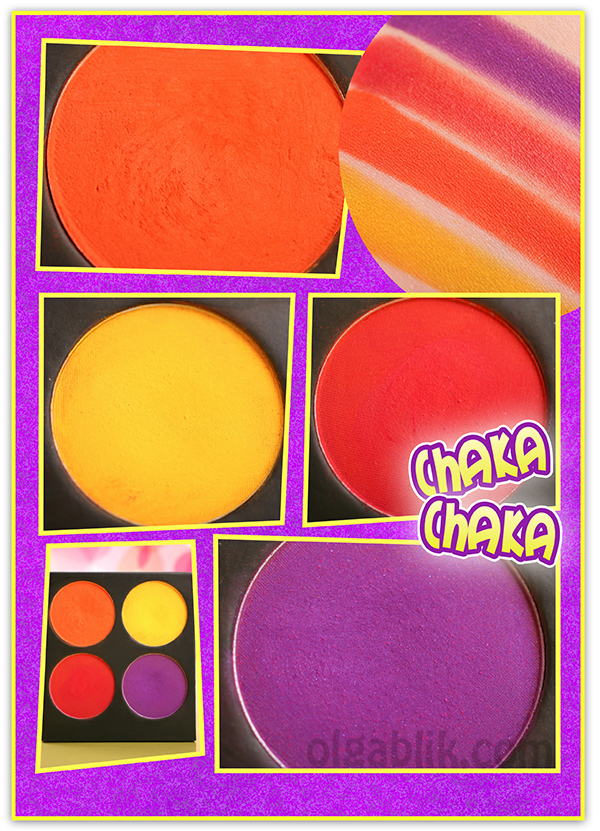 Палетка теней Sugarpill Cosmetics