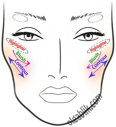 Cheekbones Using Makeup