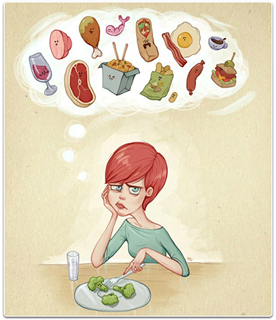 Низкокалорийная диета отзывы с фото до и после