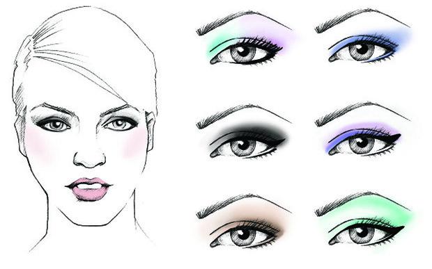 Как подобрать тени под цвет глаз