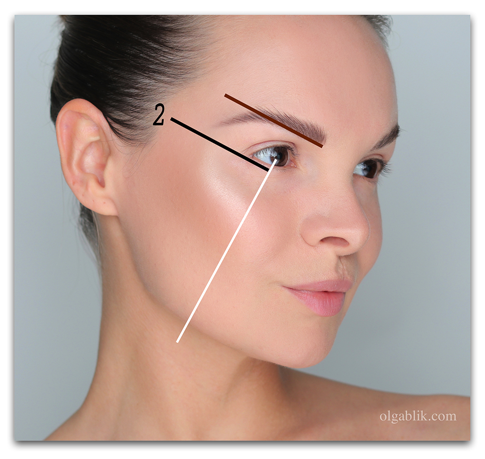 Как правильно наносить макияж, правильный макияж лица, макияж пошагово