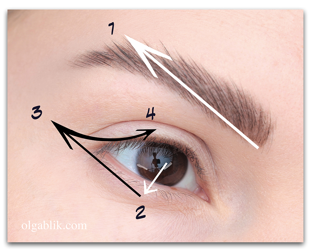 Как рисовать стрелки поэтапно для начинающих, стрелки на глазах, стрелки поэтапно