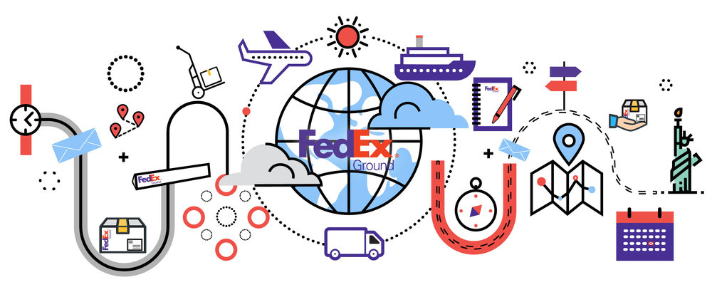 Служба доставки FedEx, FedEx отзывы, отслеживание посылки FedEx