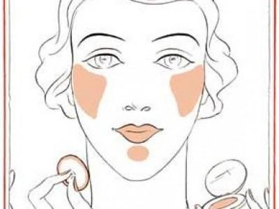 Скульптурирование лица. История появления.Часть I.
