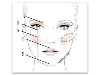 Как правильно наносить макияж: секреты визажистов
